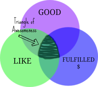 Triangle of Awesomeness 1.png
